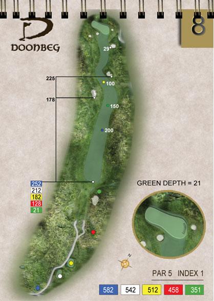 photo relating to Printable Yardage Books known as Golfgraffix - Golfing Yardage Textbooks